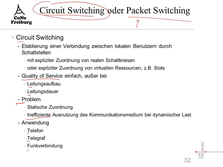 Circuit Switching oder Packet Switching  Circuit Switching -Etablierung einer Verbindung zwischen lokalen Benutzern durch Schaltstellen mit expliziter Zuordnung von realen Schaltkreisen oder expliziter Zuordnung von virtuellen Ressourcen, z.B.