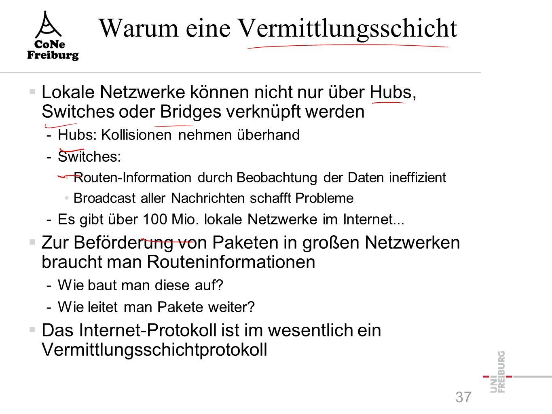 Warum eine Vermittlungsschicht  Lokale Netzwerke können nicht nur über Hubs, Switches oder Bridges verknüpft werden -Hubs: Kollisionen nehmen überhand -Switches: Routen-Information durch Beobachtung der Daten ineffizient Broadcast aller Nachrichten schafft Probleme -Es gibt über 100 Mio.