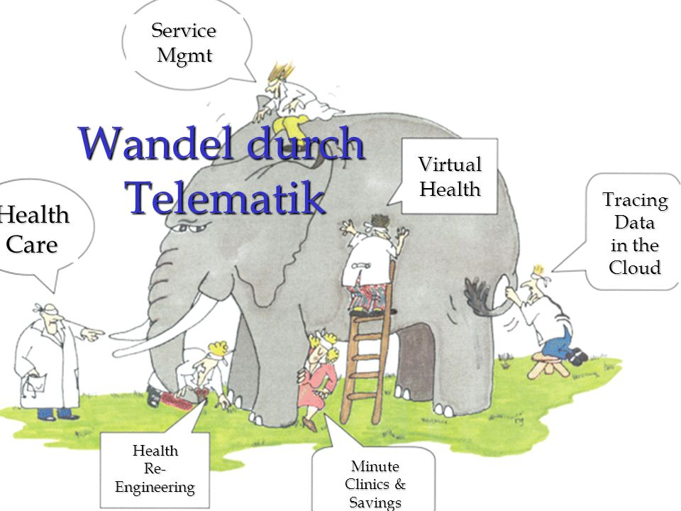 ServiceMgmt VirtualHealth Minute Clinics & Savings Health Re- Engineering HealthCare Tracing Data in the Cloud Wandel durch Telematik