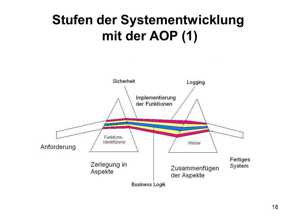 16 Stufen der Systementwicklung mit der AOP (1)