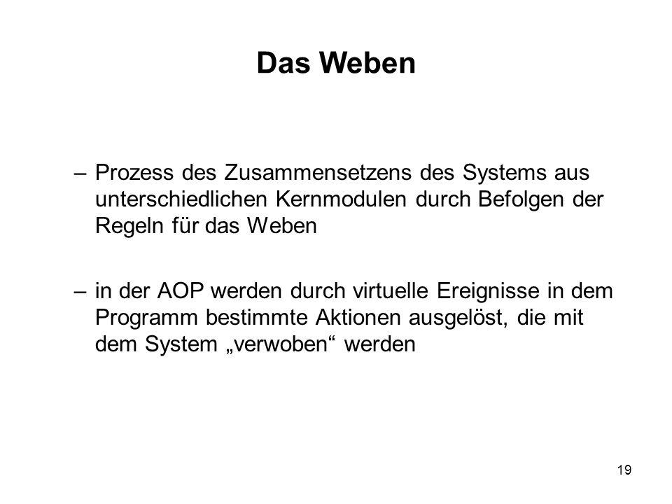 """19 Das Weben –Prozess des Zusammensetzens des Systems aus unterschiedlichen Kernmodulen durch Befolgen der Regeln für das Weben –in der AOP werden durch virtuelle Ereignisse in dem Programm bestimmte Aktionen ausgelöst, die mit dem System """"verwoben werden"""