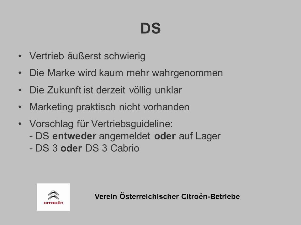 Verein Österreichischer Citroën-Betriebe DS Vertrieb äußerst schwierig Die Marke wird kaum mehr wahrgenommen Die Zukunft ist derzeit völlig unklar Marketing praktisch nicht vorhanden Vorschlag für Vertriebsguideline: - DS entweder angemeldet oder auf Lager - DS 3 oder DS 3 Cabrio