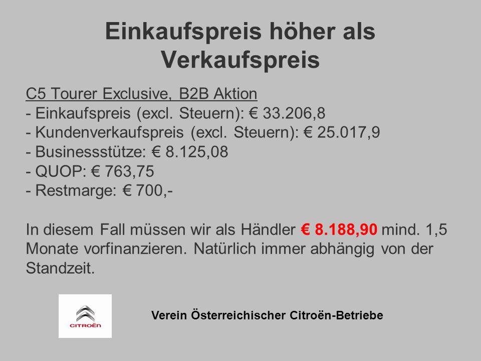 Verein Österreichischer Citroën-Betriebe Einkaufspreis höher als Verkaufspreis C5 Tourer Exclusive, B2B Aktion - Einkaufspreis (excl.