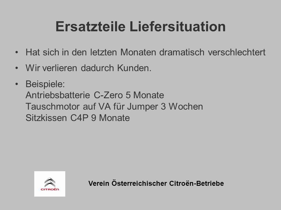 Verein Österreichischer Citroën-Betriebe Ersatzteile Liefersituation Hat sich in den letzten Monaten dramatisch verschlechtert Wir verlieren dadurch Kunden.