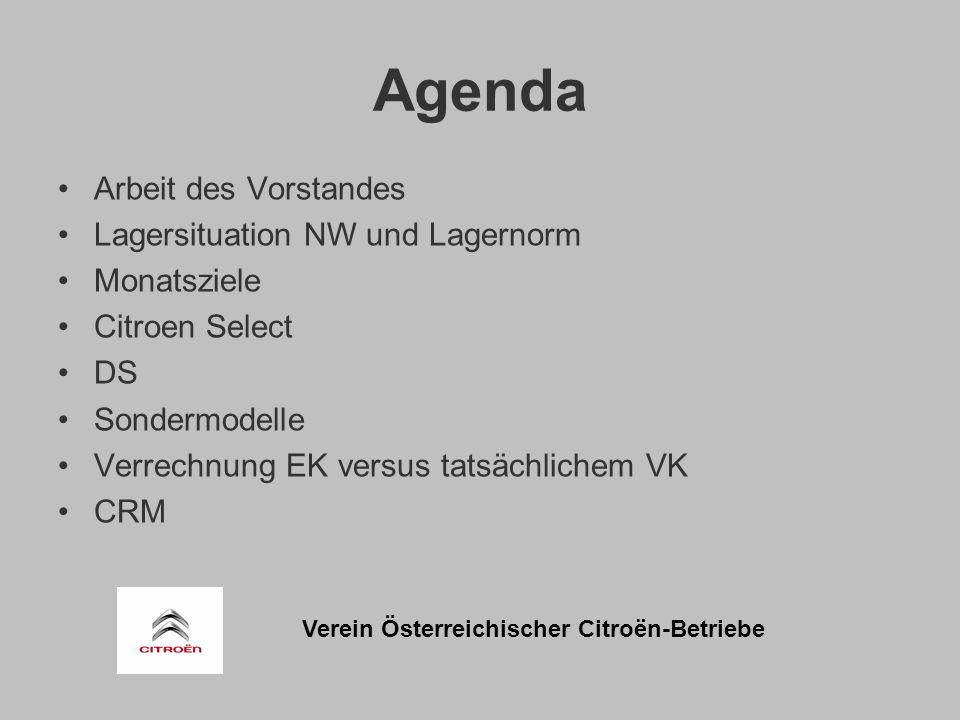 Verein Österreichischer Citroën-Betriebe Agenda Arbeit des Vorstandes Lagersituation NW und Lagernorm Monatsziele Citroen Select DS Sondermodelle Verrechnung EK versus tatsächlichem VK CRM