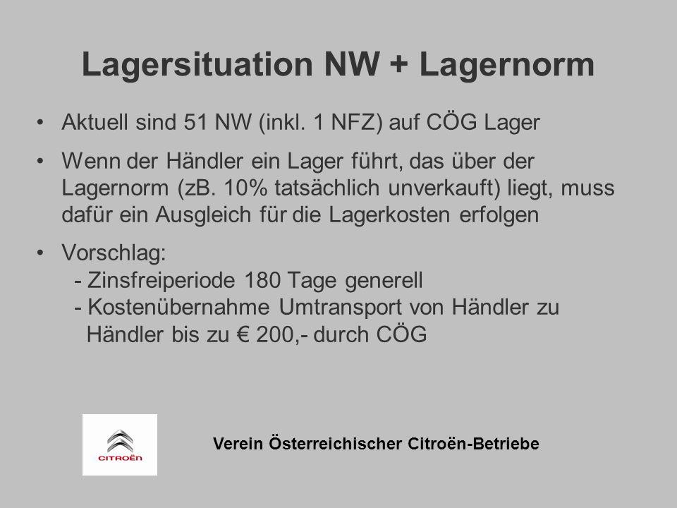Verein Österreichischer Citroën-Betriebe Lagersituation NW + Lagernorm Aktuell sind 51 NW (inkl.