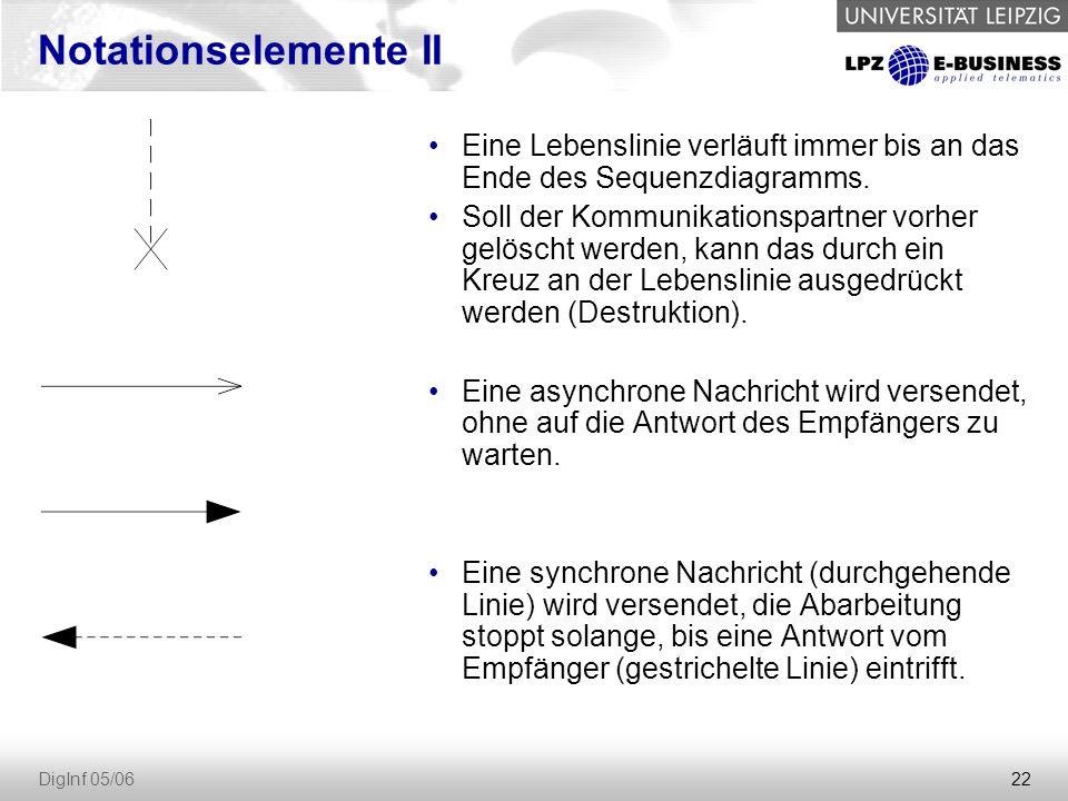 22 DigInf 05/06 Notationselemente II Eine Lebenslinie verläuft immer bis an das Ende des Sequenzdiagramms.
