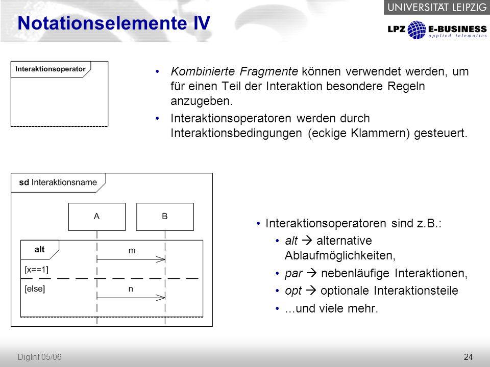 24 DigInf 05/06 Notationselemente IV Kombinierte Fragmente können verwendet werden, um für einen Teil der Interaktion besondere Regeln anzugeben.