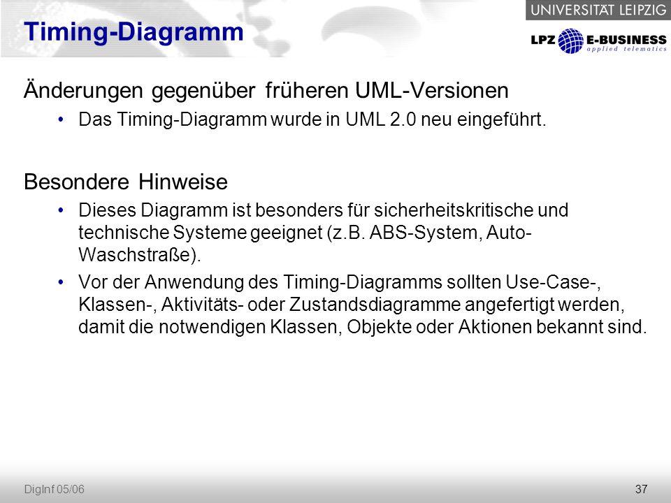 37 DigInf 05/06 Timing-Diagramm Änderungen gegenüber früheren UML-Versionen Das Timing-Diagramm wurde in UML 2.0 neu eingeführt.