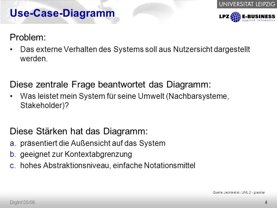 4 DigInf 05/06 Use-Case-Diagramm Problem: Das externe Verhalten des Systems soll aus Nutzersicht dargestellt werden.