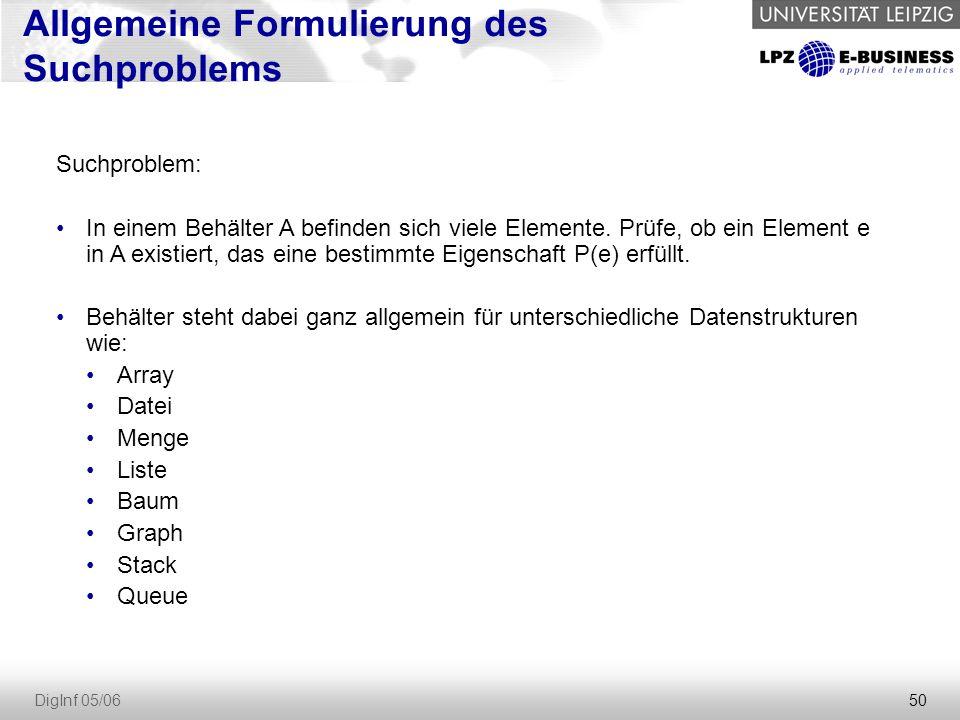 50 DigInf 05/06 Allgemeine Formulierung des Suchproblems Suchproblem: In einem Behälter A befinden sich viele Elemente.