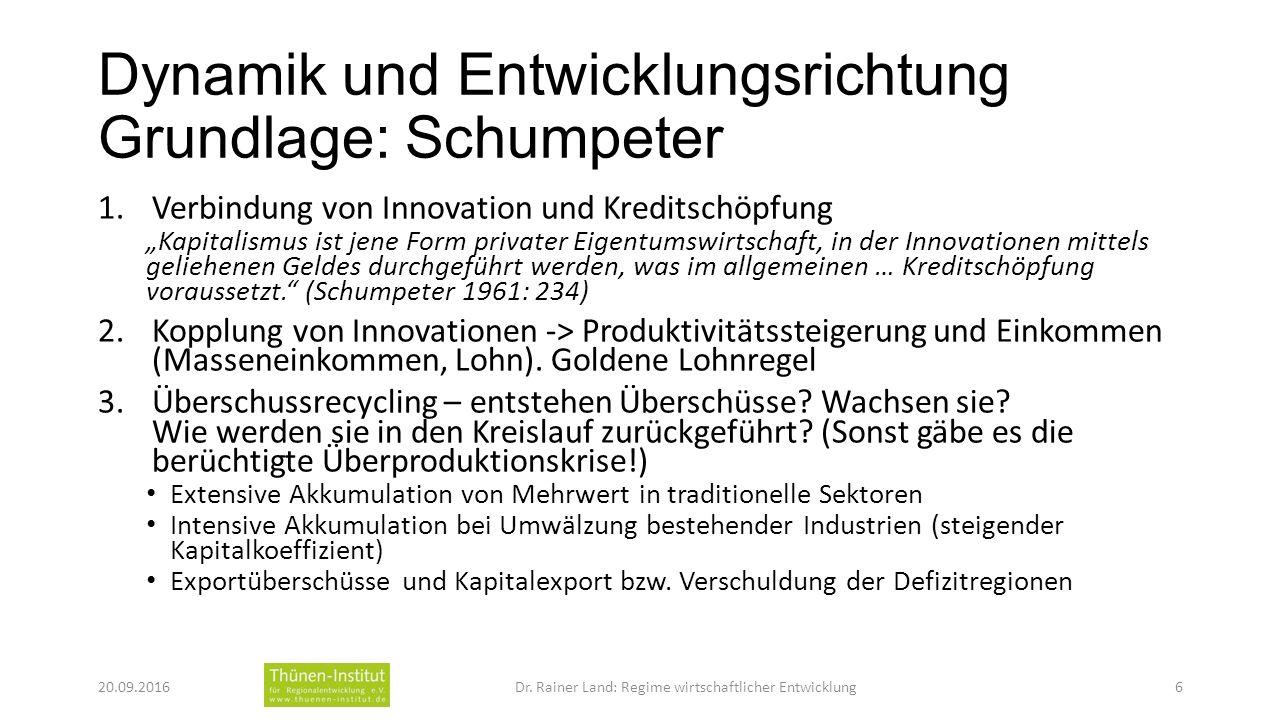 """Dynamik und Entwicklungsrichtung Grundlage: Schumpeter 1.Verbindung von Innovation und Kreditschöpfung """"Kapitalismus ist jene Form privater Eigentumswirtschaft, in der Innovationen mittels geliehenen Geldes durchgeführt werden, was im allgemeinen … Kreditschöpfung voraussetzt. (Schumpeter 1961: 234) 2.Kopplung von Innovationen -> Produktivitätssteigerung und Einkommen (Masseneinkommen, Lohn)."""