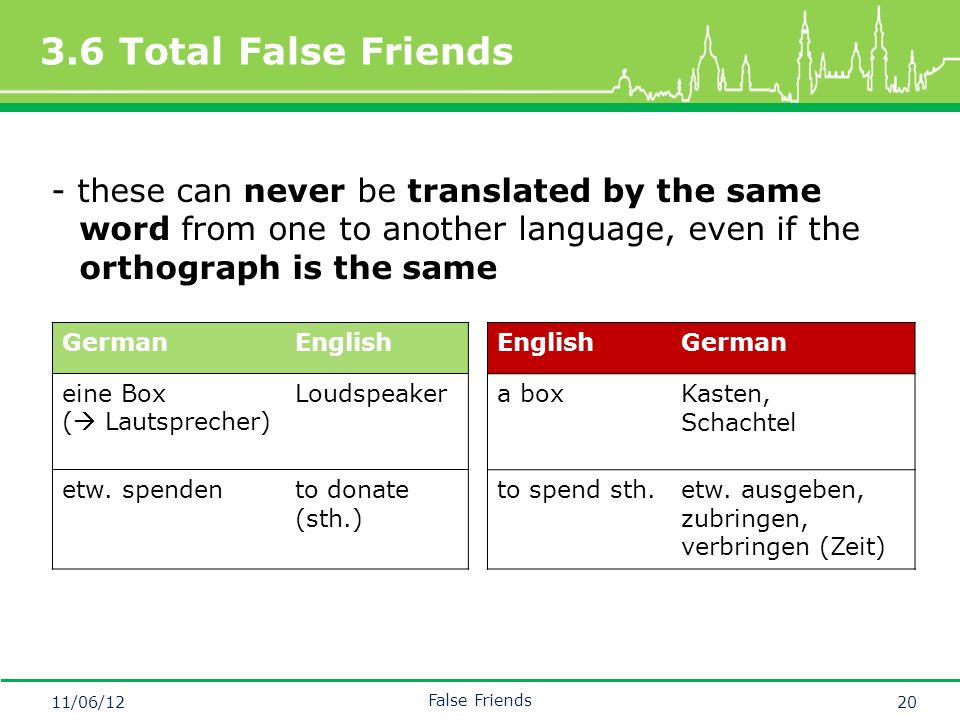 Mastertitelformat bearbeiten 3.6 Total False Friends 11/06/12 False Friends 20 - these can never be translated by the same word from one to another language, even if the orthograph is the same GermanEnglish eine Box (  Lautsprecher) Loudspeaker etw.