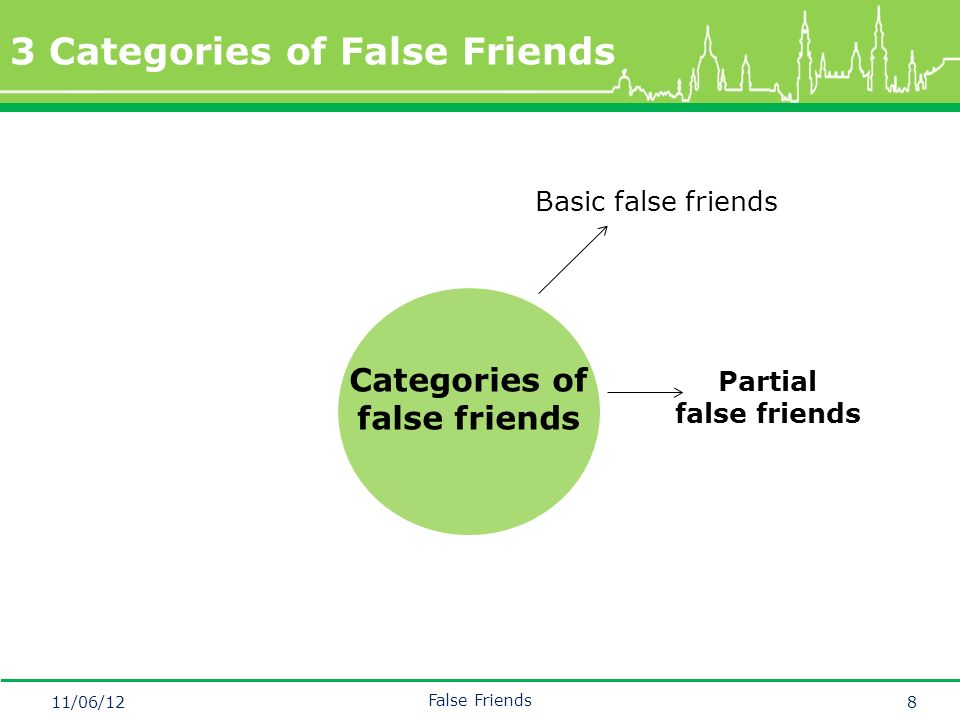 Mastertitelformat bearbeiten 3 Categories of False Friends 11/06/12 False Friends 8 Basic false friends Categories of false friends Partial false friends