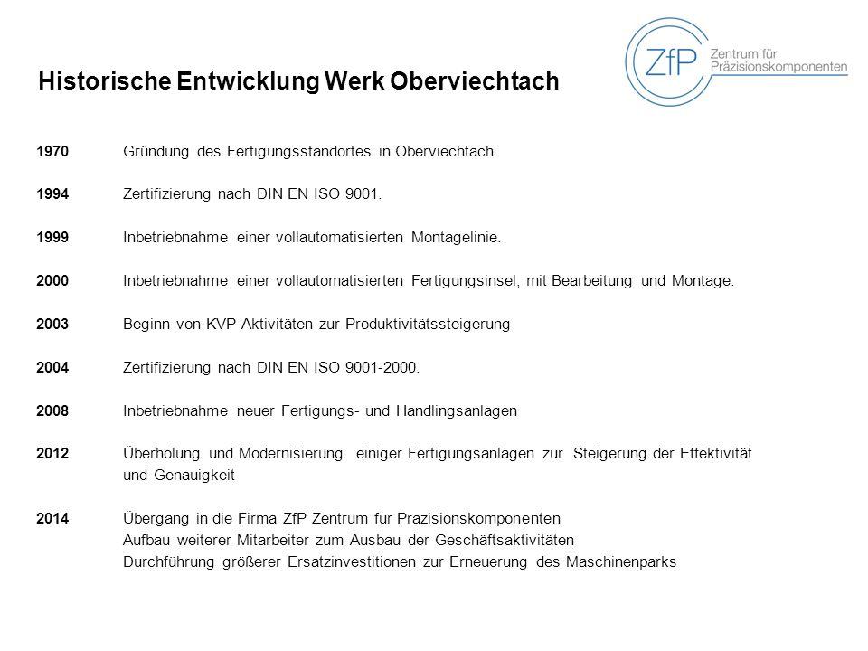 Historische Entwicklung Werk Oberviechtach 1970 Gründung des Fertigungsstandortes in Oberviechtach.