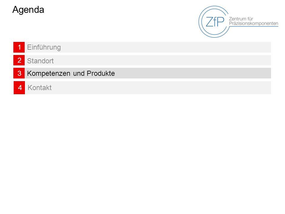 Agenda 1Einführung 2 Standort 3Kompetenzen und Produkte 4Kontakt