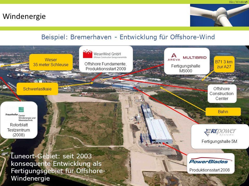 02c / Windkraft - 10 - Beispiel: Bremerhaven - Entwicklung für Offshore-Wind Schwerlastkaie Bahn B71 3 km zur A27 Weser 35 meter Schleuse Offshore Fundamente, Produktionsstart 2009 Offshore Construction Center Fertigungshalle 5M Fertigungshalle M5000 Produktionsstart 2008 Rotorblatt Testzentrum (2008) Luneort-Gebiet: seit 2003 konsequente Entwicklung als Fertigungsgebiet für Offshore- Windenergie