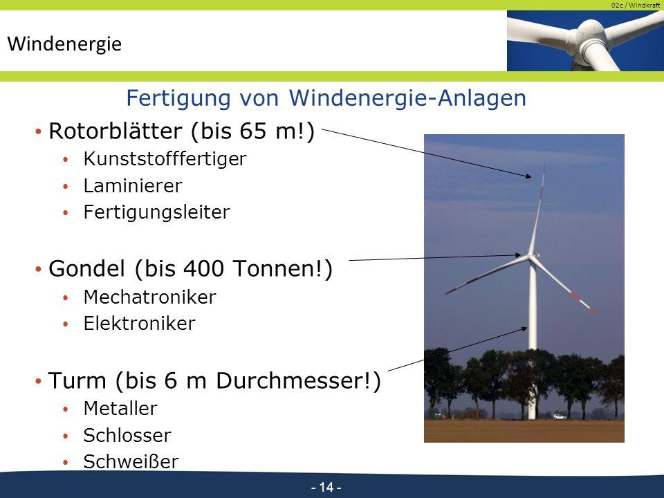 02c / Windkraft - 14 - Fertigung von Windenergie-Anlagen Rotorblätter (bis 65 m!) Kunststofffertiger Laminierer Fertigungsleiter Gondel (bis 400 Tonnen!) Mechatroniker Elektroniker Turm (bis 6 m Durchmesser!) Metaller Schlosser Schweißer