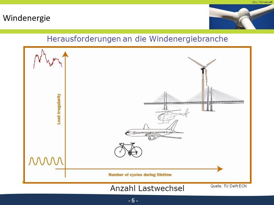02c / Windkraft - 5 - Quelle: TU Delft ECN Anzahl Lastwechsel Herausforderungen an die Windenergiebranche