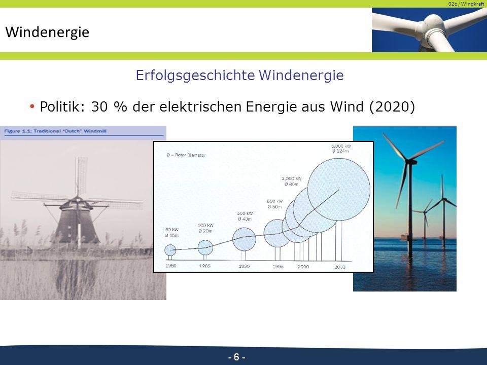 02c / Windkraft - 6 - Erfolgsgeschichte Windenergie Politik: 30 % der elektrischen Energie aus Wind (2020)