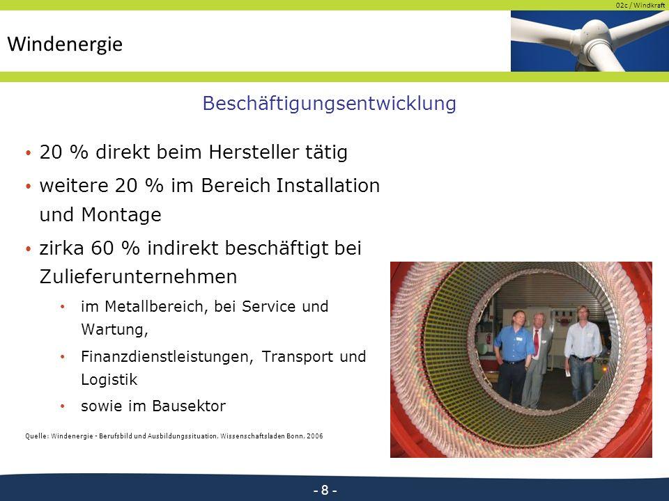 02c / Windkraft - 8 - Beschäftigungsentwicklung 20 % direkt beim Hersteller tätig weitere 20 % im Bereich Installation und Montage zirka 60 % indirekt beschäftigt bei Zulieferunternehmen im Metallbereich, bei Service und Wartung, Finanzdienstleistungen, Transport und Logistik sowie im Bausektor Quelle: Windenergie - Berufsbild und Ausbildungssituation, Wissenschaftsladen Bonn, 2006