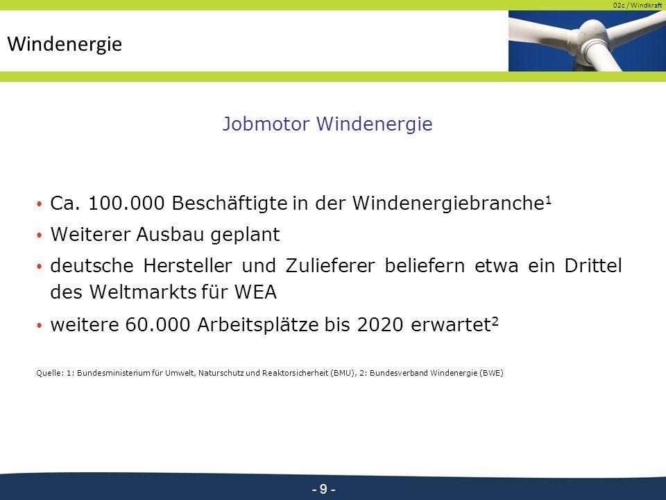 02c / Windkraft - 9 - Jobmotor Windenergie Ca.