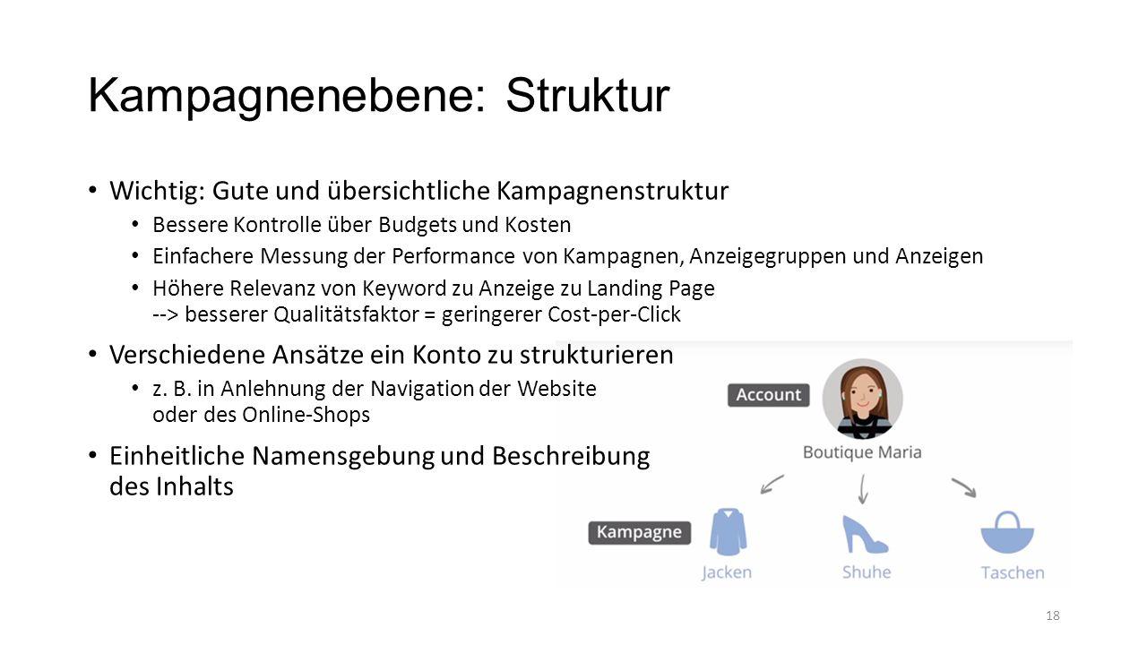 Kampagnenebene: Struktur Wichtig: Gute und übersichtliche Kampagnenstruktur Bessere Kontrolle über Budgets und Kosten Einfachere Messung der Performance von Kampagnen, Anzeigegruppen und Anzeigen Höhere Relevanz von Keyword zu Anzeige zu Landing Page --> besserer Qualitätsfaktor = geringerer Cost-per-Click Verschiedene Ansätze ein Konto zu strukturieren z.