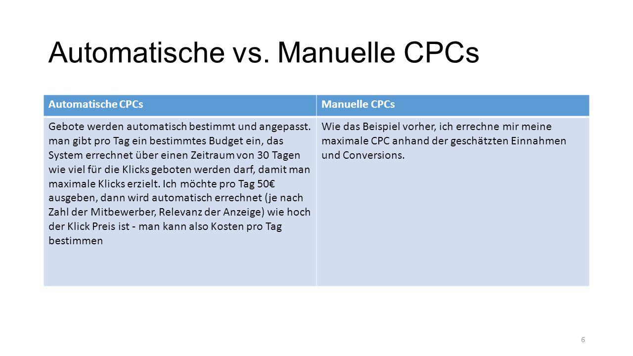 Automatische vs.