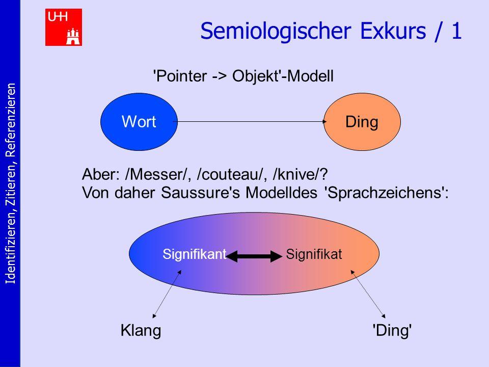 Identifizieren, Zitieren, Referenzieren Semiologischer Exkurs / 1 Ding Wort Pointer -> Objekt -Modell Aber: /Messer/, /couteau/, /knive/.