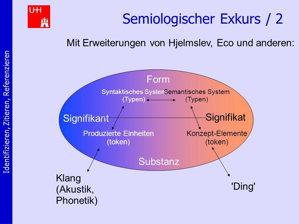 Identifizieren, Zitieren, Referenzieren Semiologischer Exkurs / 2 Mit Erweiterungen von Hjelmslev, Eco und anderen: Signifikant Signifikat Klang (Akustik, Phonetik) Ding Substanz Form Produzierte Einheiten (token) Syntaktisches System (Typen) Semantisches System (Typen) Konzept-Elemente (token)