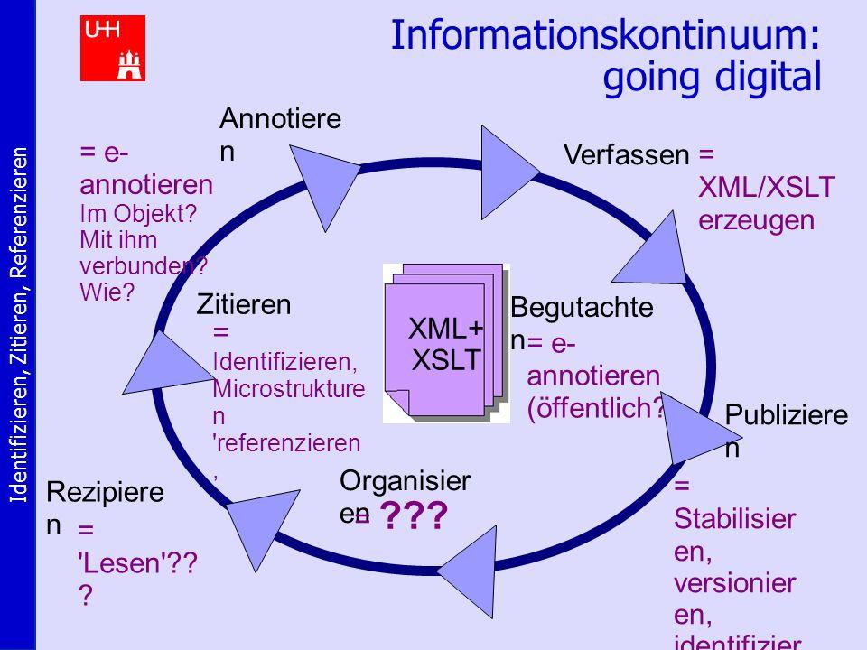 Identifizieren, Zitieren, Referenzieren Informationskontinuum: going digital Verfassen= XML/XSLT erzeugen Begutachte n = e- annotieren (öffentlich ) Publiziere n = Stabilisier en, versionier en, identifizier bar machen Zitieren = Identifizieren, Microstrukture n referenzieren, Rezipiere n = Lesen .