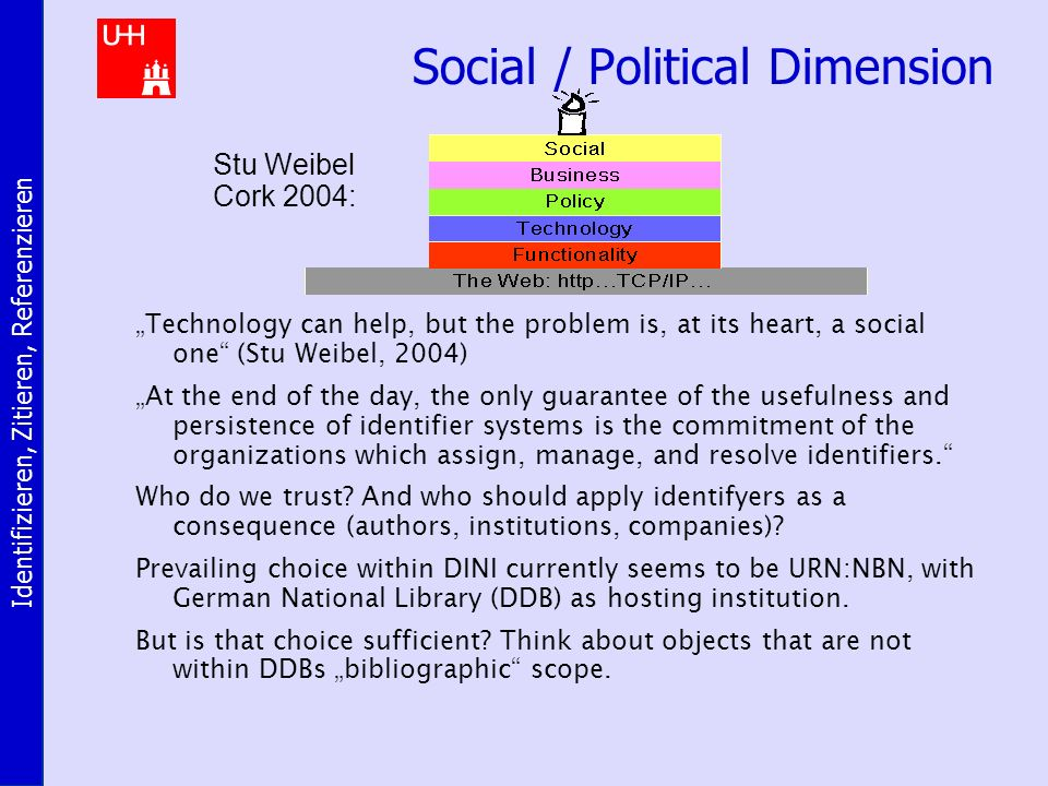 "Identifizieren, Zitieren, Referenzieren Social / Political Dimension ""Technology can help, but the problem is, at its heart, a social one (Stu Weibel, 2004) ""At the end of the day, the only guarantee of the usefulness and persistence of identifier systems is the commitment of the organizations which assign, manage, and resolve identifiers. Who do we trust."