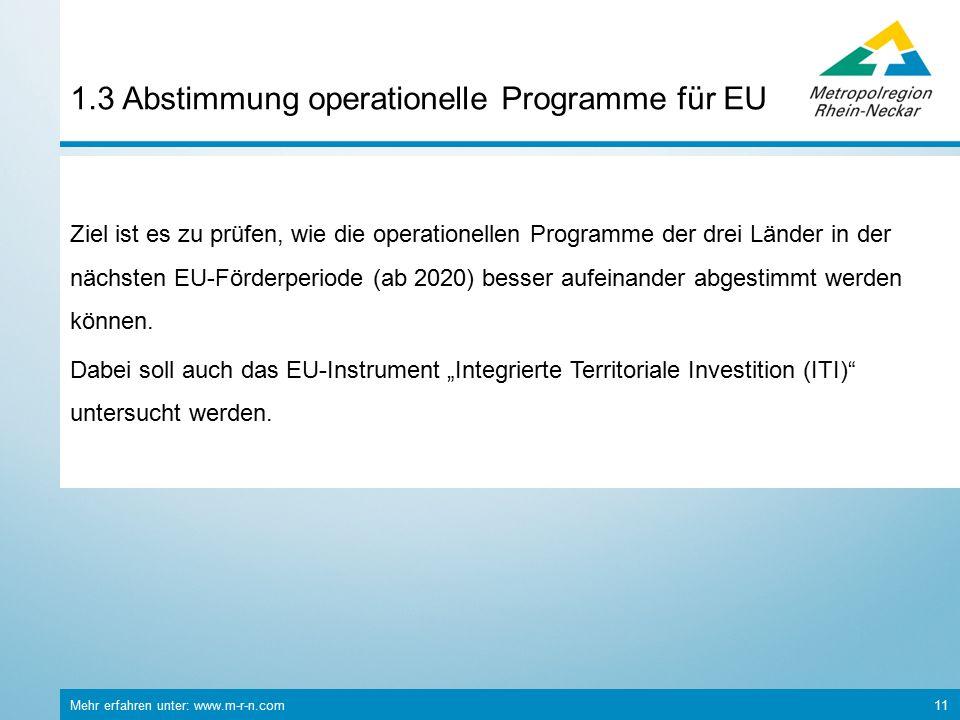 Mehr erfahren unter: www.m-r-n.com 11 1.3 Abstimmung operationelle Programme für EU Ziel ist es zu prüfen, wie die operationellen Programme der drei Länder in der nächsten EU-Förderperiode (ab 2020) besser aufeinander abgestimmt werden können.