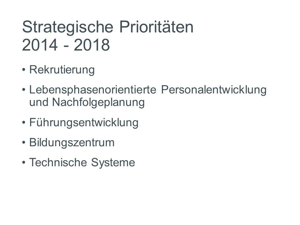 Strategische Prioritäten 2014 - 2018 Rekrutierung Lebensphasenorientierte Personalentwicklung und Nachfolgeplanung Führungsentwicklung Bildungszentrum Technische Systeme