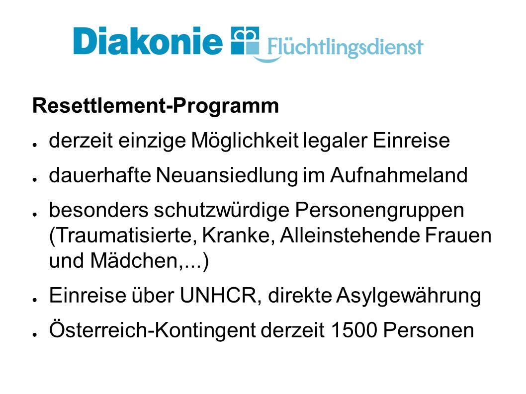 Resettlement-Programm ● derzeit einzige Möglichkeit legaler Einreise ● dauerhafte Neuansiedlung im Aufnahmeland ● besonders schutzwürdige Personengruppen (Traumatisierte, Kranke, Alleinstehende Frauen und Mädchen,...) ● Einreise über UNHCR, direkte Asylgewährung ● Österreich-Kontingent derzeit 1500 Personen