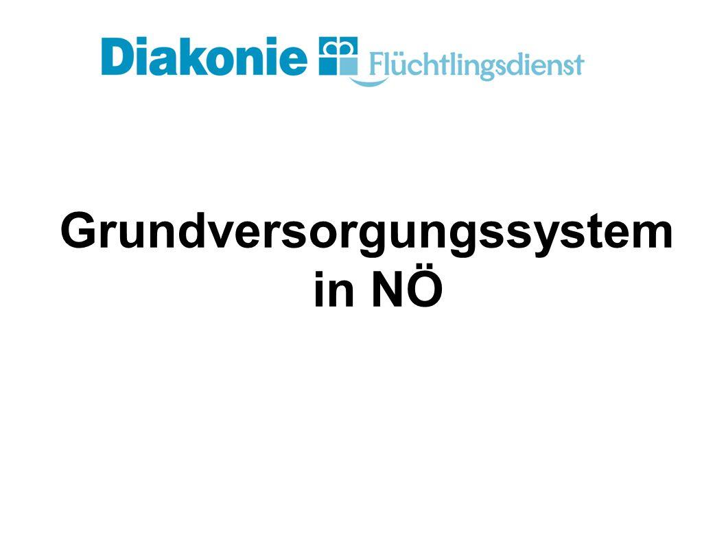 Grundversorgungssystem in NÖ