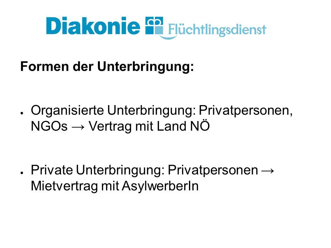 Formen der Unterbringung: ● Organisierte Unterbringung: Privatpersonen, NGOs → Vertrag mit Land NÖ ● Private Unterbringung: Privatpersonen → Mietvertrag mit AsylwerberIn