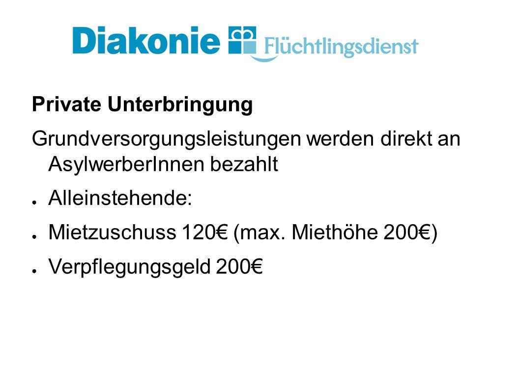 Private Unterbringung Grundversorgungsleistungen werden direkt an AsylwerberInnen bezahlt ● Alleinstehende: ● Mietzuschuss 120€ (max.