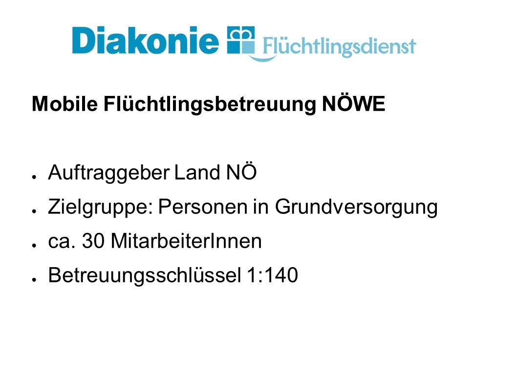 Mobile Flüchtlingsbetreuung NÖWE ● Auftraggeber Land NÖ ● Zielgruppe: Personen in Grundversorgung ● ca.