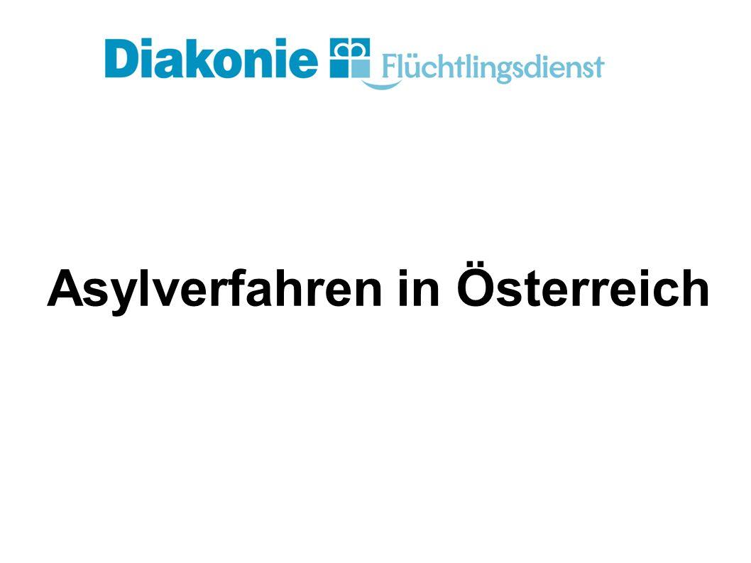 Asylverfahren in Österreich