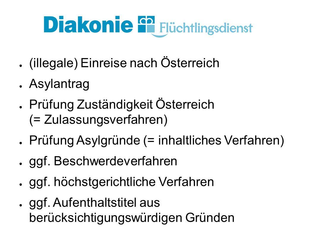 ● (illegale) Einreise nach Österreich ● Asylantrag ● Prüfung Zuständigkeit Österreich (= Zulassungsverfahren) ● Prüfung Asylgründe (= inhaltliches Verfahren) ● ggf.