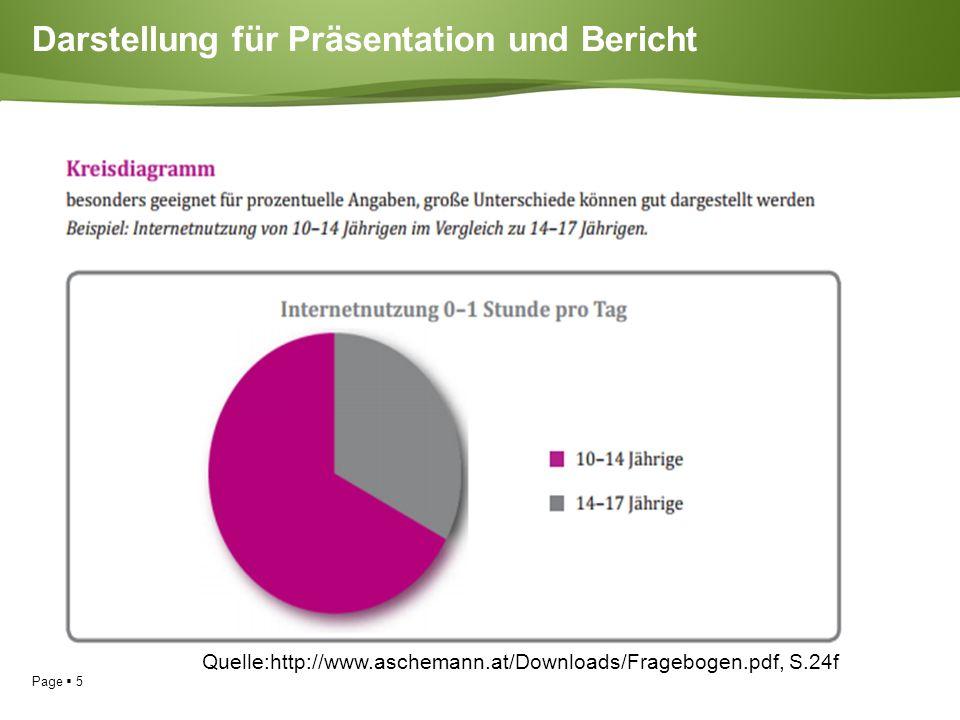 Page  5 Darstellung für Präsentation und Bericht Quelle:http://www.aschemann.at/Downloads/Fragebogen.pdf, S.24f