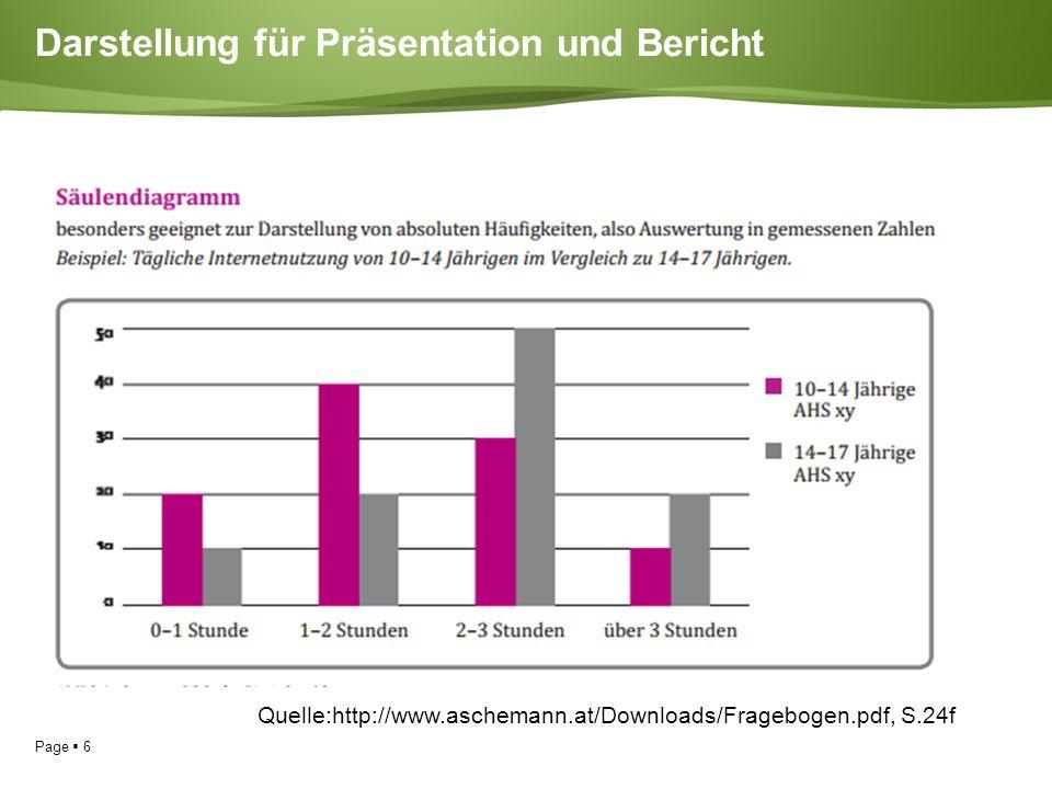 Page  6 Darstellung für Präsentation und Bericht Quelle:http://www.aschemann.at/Downloads/Fragebogen.pdf, S.24f