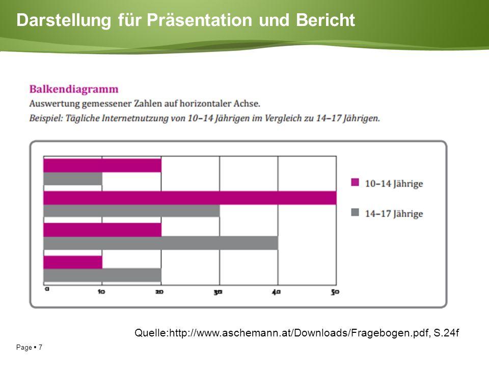 Page  7 Darstellung für Präsentation und Bericht Quelle:http://www.aschemann.at/Downloads/Fragebogen.pdf, S.24f