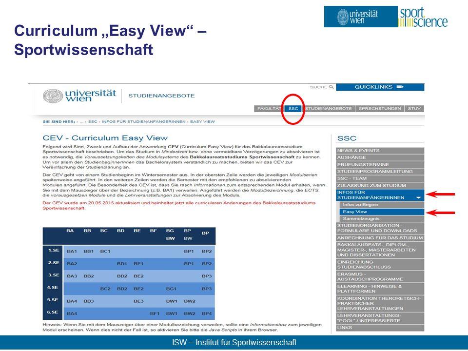 """ISW – Institut für Sportwissenschaft Curriculum """"Easy View – Sportwissenschaft"""