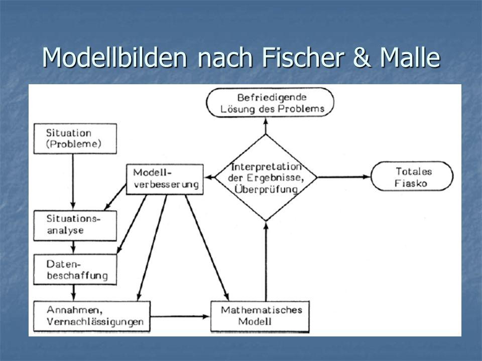 Modellbilden nach Fischer & Malle