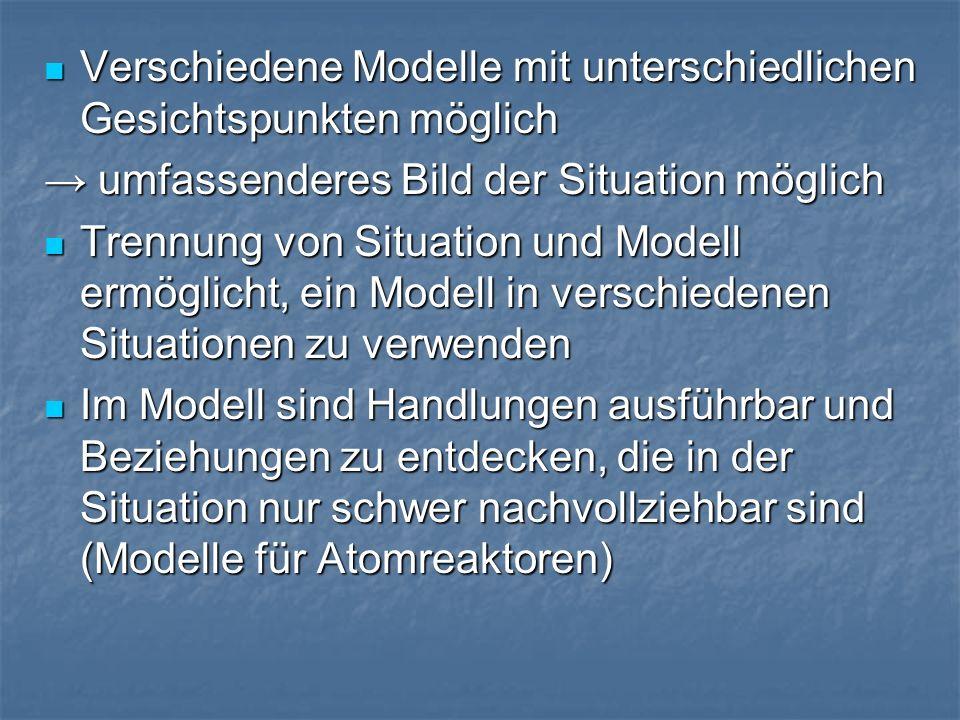 Verschiedene Modelle mit unterschiedlichen Gesichtspunkten möglich Verschiedene Modelle mit unterschiedlichen Gesichtspunkten möglich → umfassenderes Bild der Situation möglich Trennung von Situation und Modell ermöglicht, ein Modell in verschiedenen Situationen zu verwenden Trennung von Situation und Modell ermöglicht, ein Modell in verschiedenen Situationen zu verwenden Im Modell sind Handlungen ausführbar und Beziehungen zu entdecken, die in der Situation nur schwer nachvollziehbar sind (Modelle für Atomreaktoren) Im Modell sind Handlungen ausführbar und Beziehungen zu entdecken, die in der Situation nur schwer nachvollziehbar sind (Modelle für Atomreaktoren)
