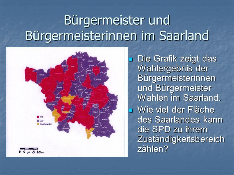 Bürgermeister und Bürgermeisterinnen im Saarland Die Grafik zeigt das Wahlergebnis der Bürgermeisterinnen und Bürgermeister Wahlen im Saarland.