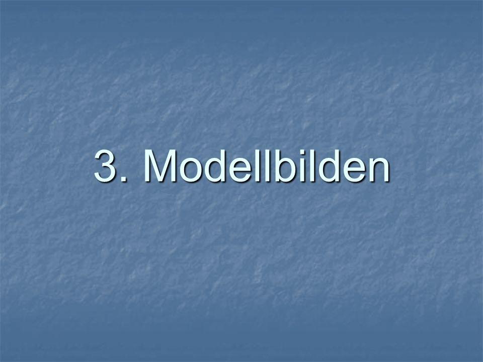 3. Modellbilden 3. Modellbilden