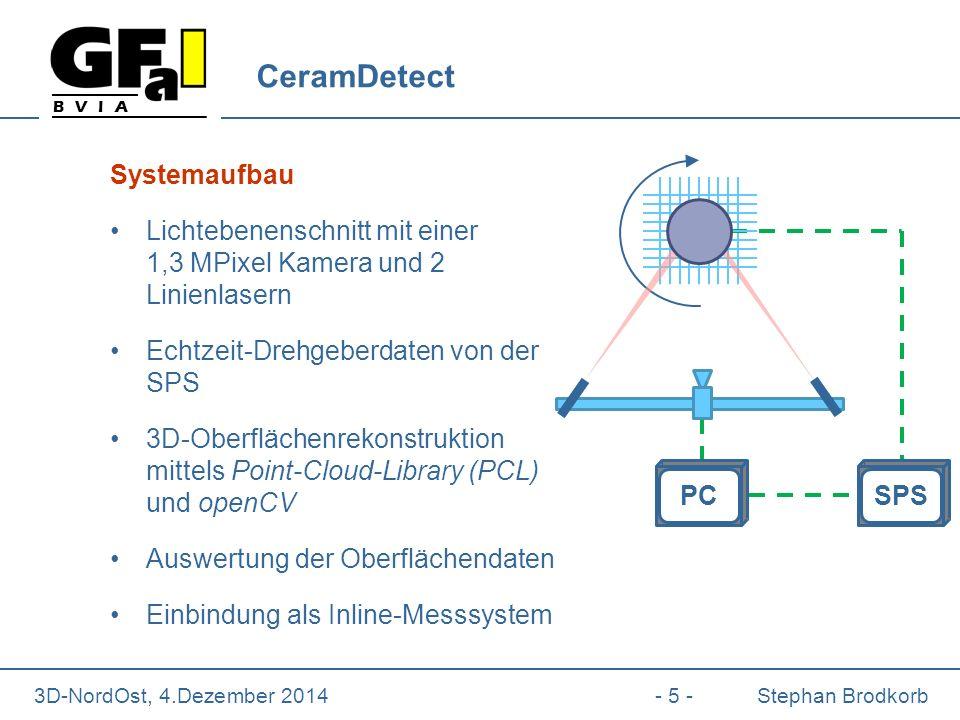 B V I A 3D-NordOst, 4.Dezember 2014- 5 -Stephan Brodkorb CeramDetect Systemaufbau Lichtebenenschnitt mit einer 1,3 MPixel Kamera und 2 Linienlasern Echtzeit-Drehgeberdaten von der SPS 3D-Oberflächenrekonstruktion mittels Point-Cloud-Library (PCL) und openCV Auswertung der Oberflächendaten Einbindung als Inline-Messsystem PCSPS